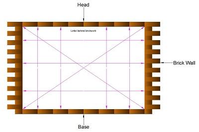 Aluminium Door and Window Structural Opening Diagram