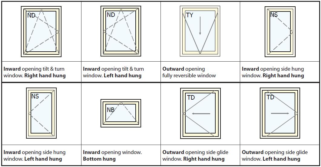 Nordan Windows Handing Reveal